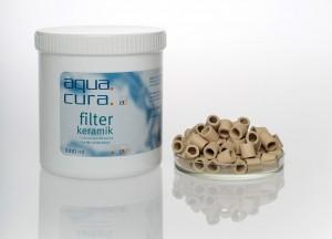 Filterkeramik